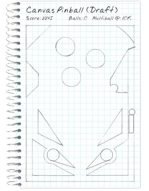 juegos-html-5-canvas-pinball