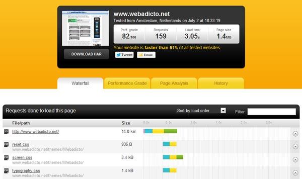 pingdom-pruebas-velocidad-carga-sitio-web-blog-analisis