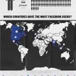 Interesting Infographic – A World Without Facebook
