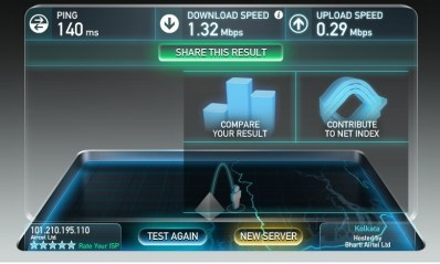 Aircel 3g speed test on pc