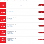 Airtel 3G Review, Data Plans and Intenet Speed Test