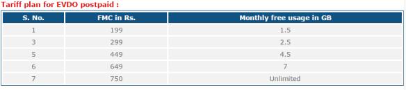 BSNL EVDO Postpaid tariff