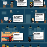 What if the avengers had real jobs?