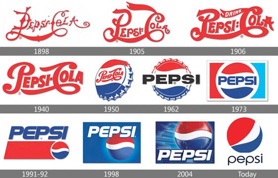 17 Brand Logo Evolution