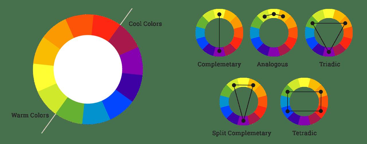 Split Complementary Color Scheme Examples
