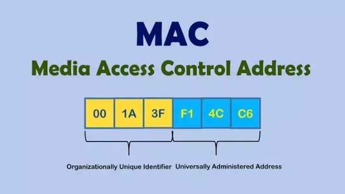 Come cambiare MAC ADDRESS