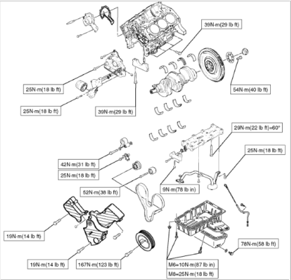 Isuzu Engine Troque Specifications