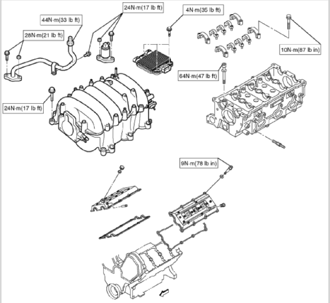 Isuzu Engine Troque Specifications