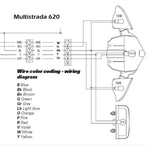 Ducati Multistrada LED Brake Lights  webBikeWorld