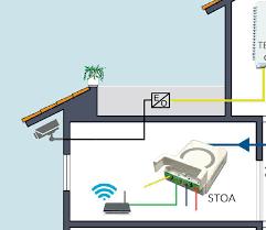 Impianto Condominiale Multifiber Building Roma