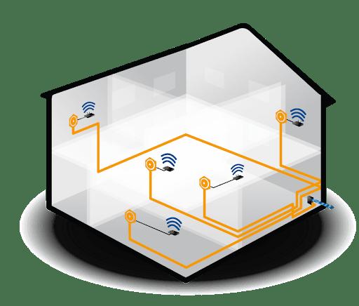 Connettività Internet su cavo coassiale TV
