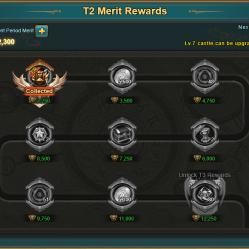Merit Rewards