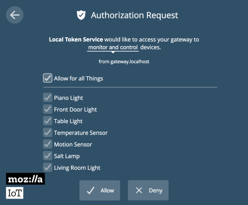 An authorization request