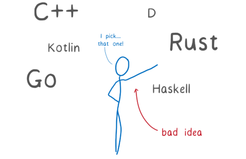 someone standing between the names of linear memory languages like C, C++, and Rust, pointing to Rust and saying 'I pick... that one!'. A red arrow points to the person saying 'bad idea'