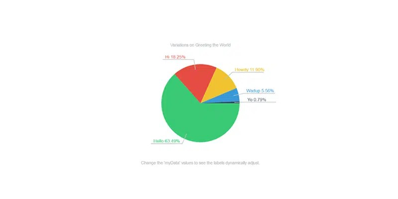 JS-Pie-Chart-V2