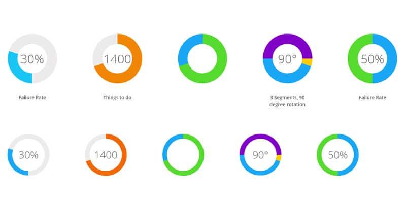 jQuery-Donut-Chart-Widget