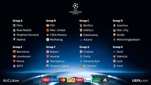 Tirage au sort Champions League | Photo : UEFA CHAMPIONS LAGUE