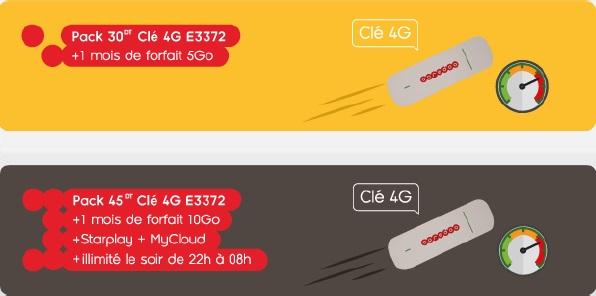 Ooredoo 4G 4