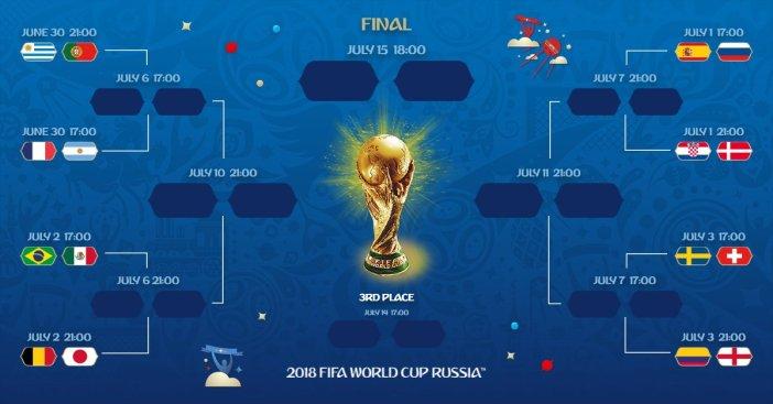 Image result for tableau final coupe du monde 2018