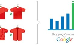 Five Reasons You Should Be Promoting Your Products With Shopping Campaigns