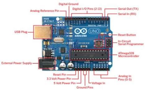 Image arduino-uno-r3-compatible-convierte-tu-uno-o-mega-en-yun-19319-MLM20170174402_092014-O.jpg