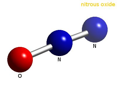 This is nitrous oxide: N2O, two nitrogens and one oxygen. NO2 is nitrogen dioxide, and is poisonous