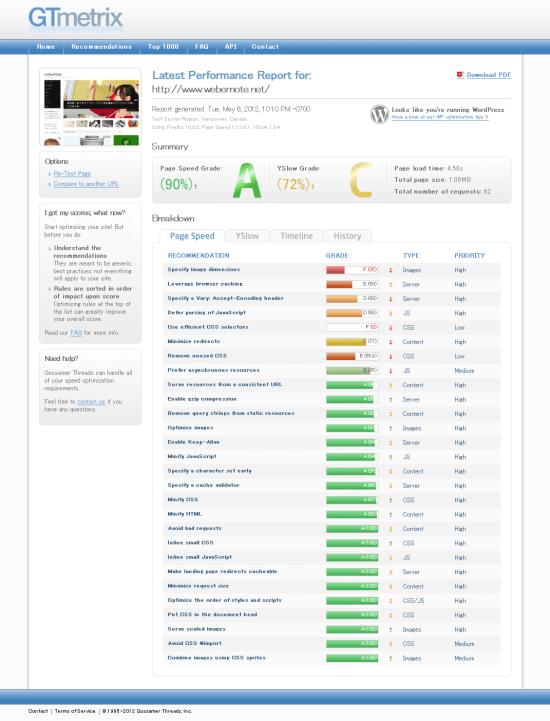 GTmetrix WordPressの表示速度測定
