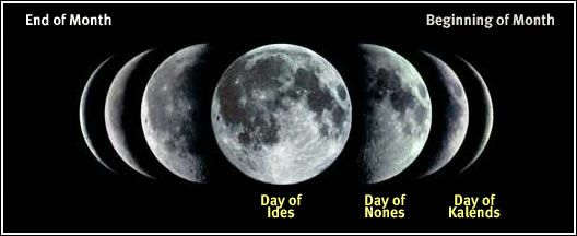 Image result for ides moon phases