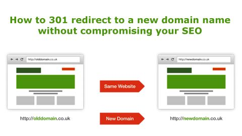 How to Redirect new domain name to the old domain name - A