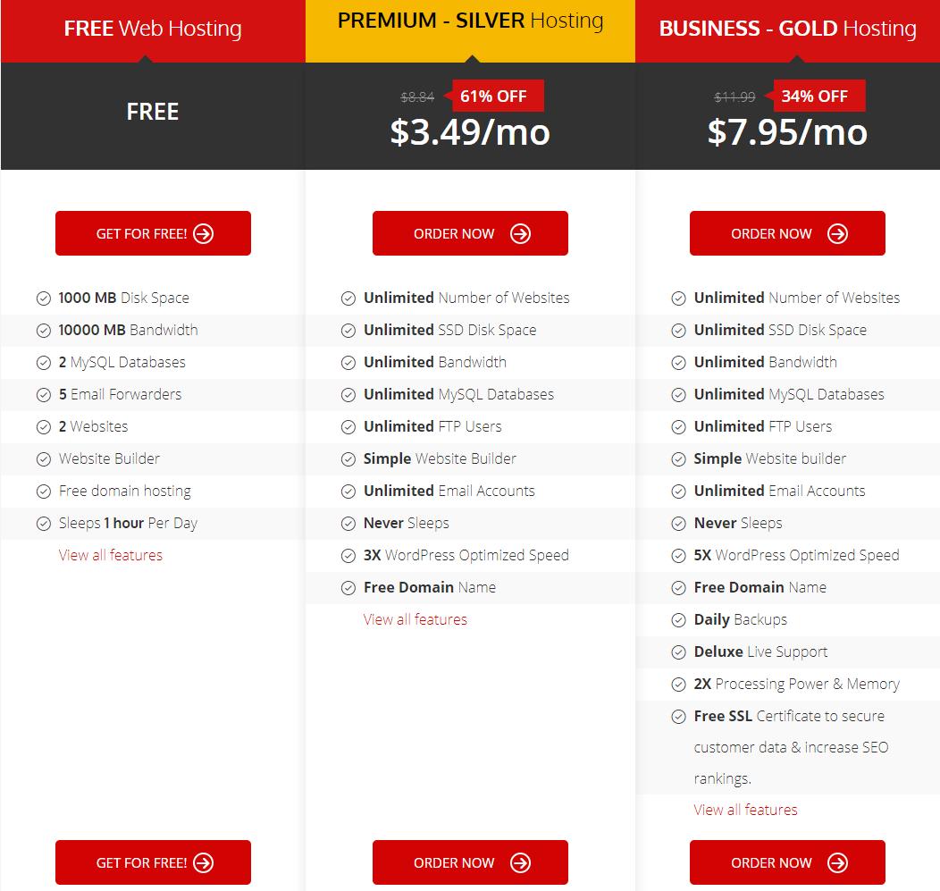 000webhost joomla install