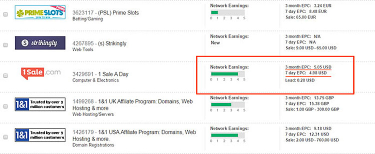 Network Earnings = How much the advertisers are paying compare to overall. Higher Network Earnings = more affiliates in the program;. 3 month EPC = Average earning per 100 Clicks = How profitable is this affiliate program in long term; 7 day EPC = Average earning per 100 clicks = Is this a seasonal product?