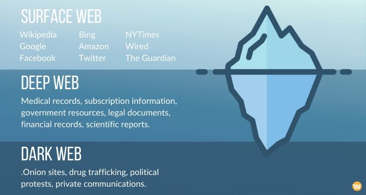 our web