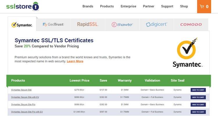 TheSSLStore.com - Compare SSL/TLD costs