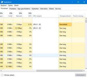 Processen in Windows