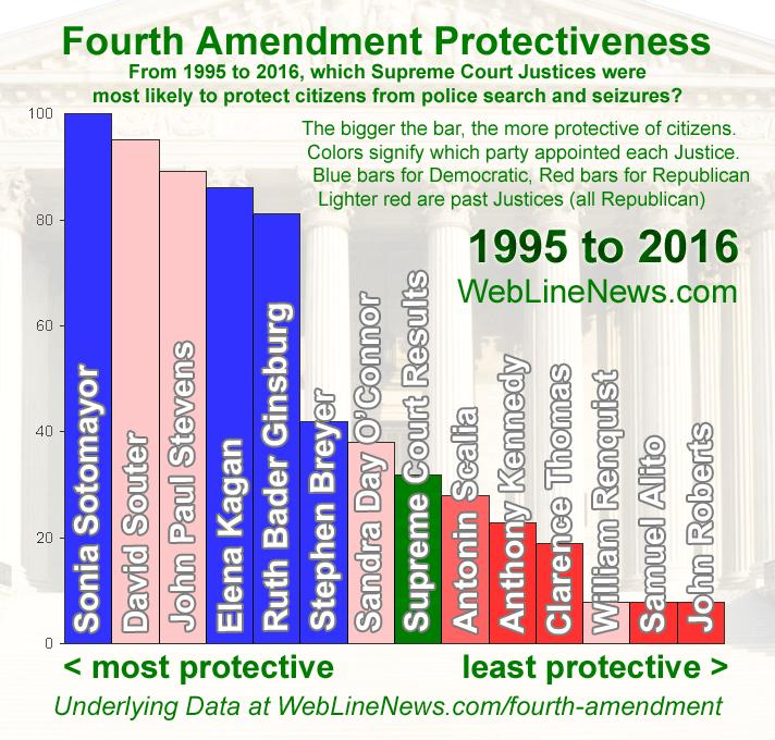 fourth-amendment-all-f