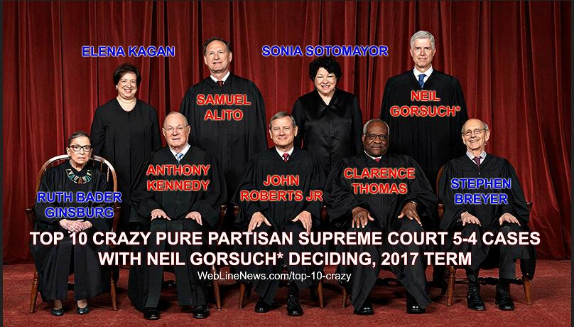 Top 10 Crazy Pure Partisan Supreme Court 5-4 Cases With Neil Gorsuch* Deciding, 2017 Term
