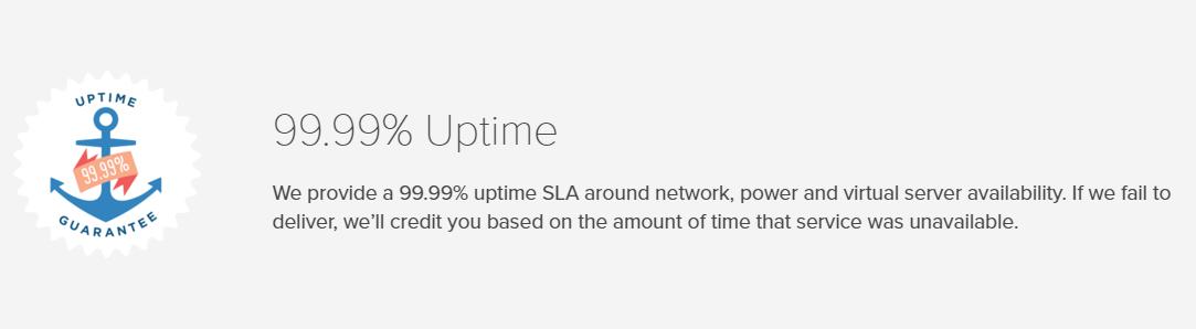 Digital Ocean 99.99% Uptime