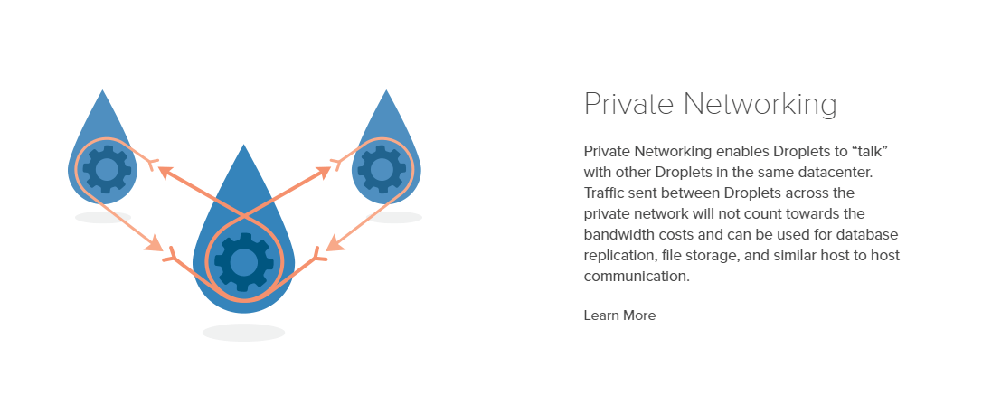 Digital Ocean Private Networking