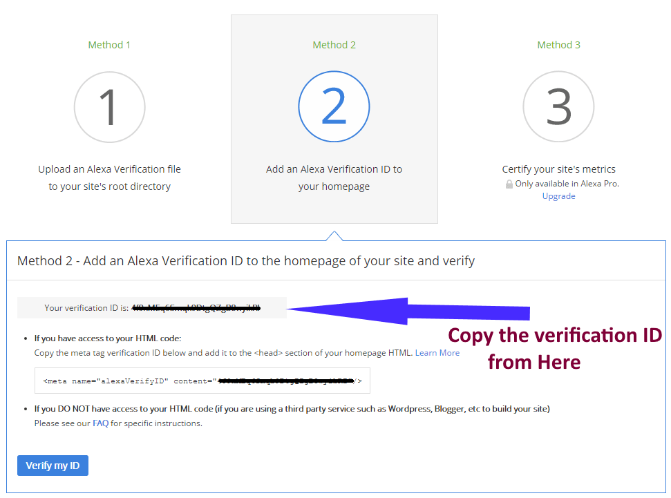 Choose Verification Method