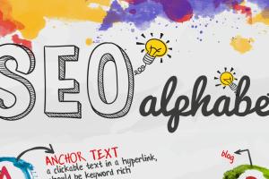 [InfoGraphics] A to Z SEO Alphabet