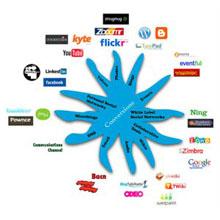 Faut-il une charte d'utilisation des médias  sociaux en entreprise ?