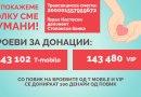 Отворени телефони на T Mobile и VIP за донации за Сара Настеска од Охрид