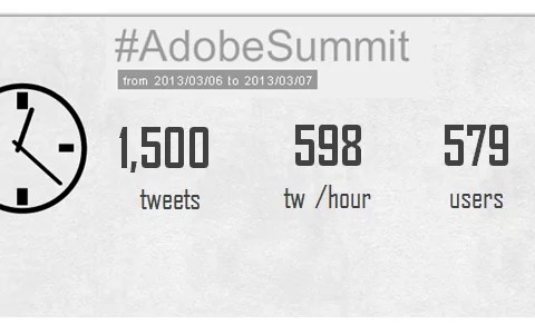 AdobeSummit 2013, as you were there even though we are not :)