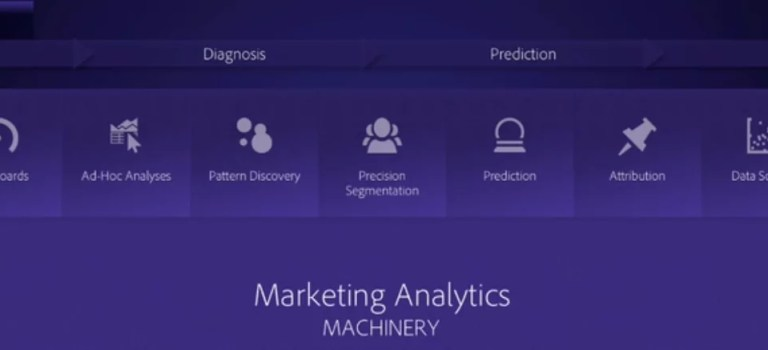 SLC Adobe Summit 2014, analytics review.