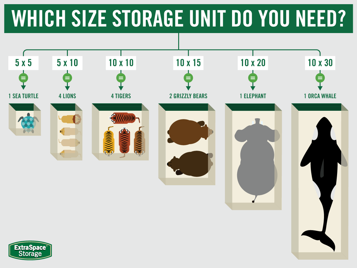 Extra Space Storage Service