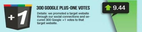 Estudio de los +1 de Google Plus