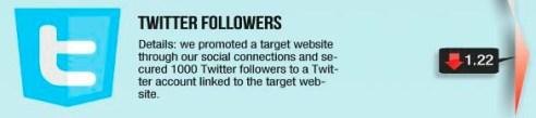 Estudio de los Followers