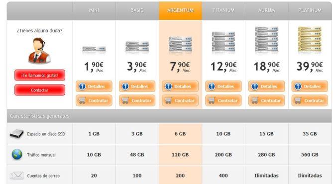 gama-servicios-hosting-loading