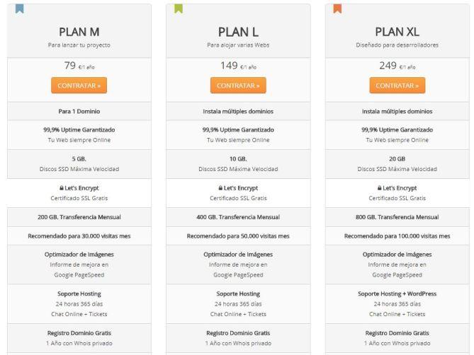 Planes de Hosting Webempresa