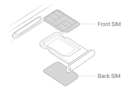 dual sim iphone X and esim explained